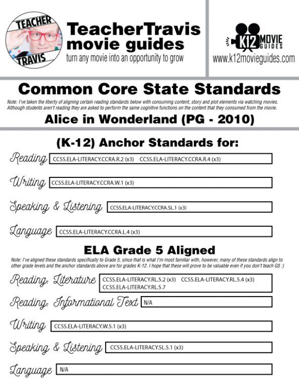 Alice in Wonderland Movie Guide | Questions | Worksheet | Google (PG - 2010) CCSS