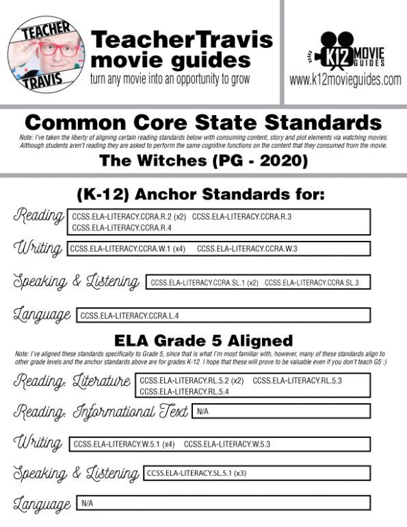 The Witches Movie Guide | Questions | Worksheet | Google Forms (PG - 2020) CCSS