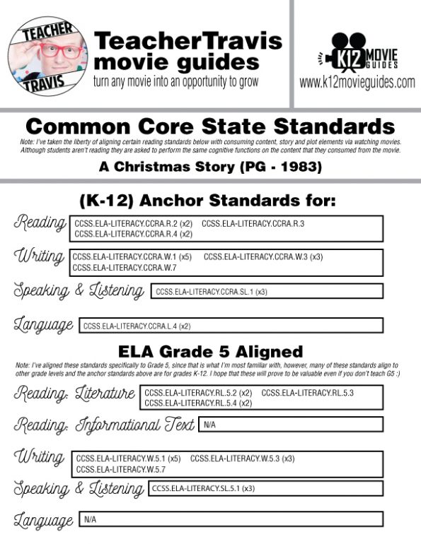 A Christmas Story Movie Guide | Worksheet | Questions | Google Form (PG - 1983) CCSS