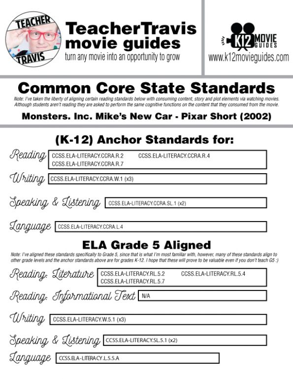 Monsters, Inc. Mike's New Car Pixar Short Video Guide | Questions | Worksheet | Google Form (2002) CCSS