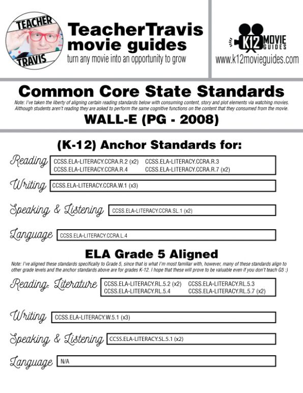 WALL-E Movie Guide | Worksheet | Questions | Google Form (G - 2008) CCSS