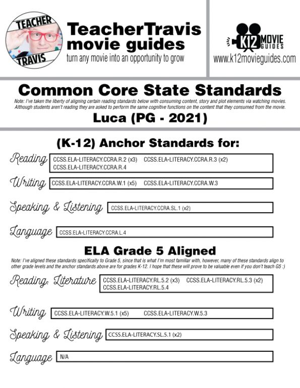 Luca Movie Guide | Worksheet | Questions | Google Classroom (PG - 2021) CCSS
