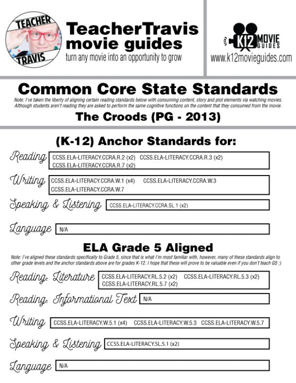 The Croods Guide | Worksheet | Questions | Google Classroom (PG - 2013) CCSS