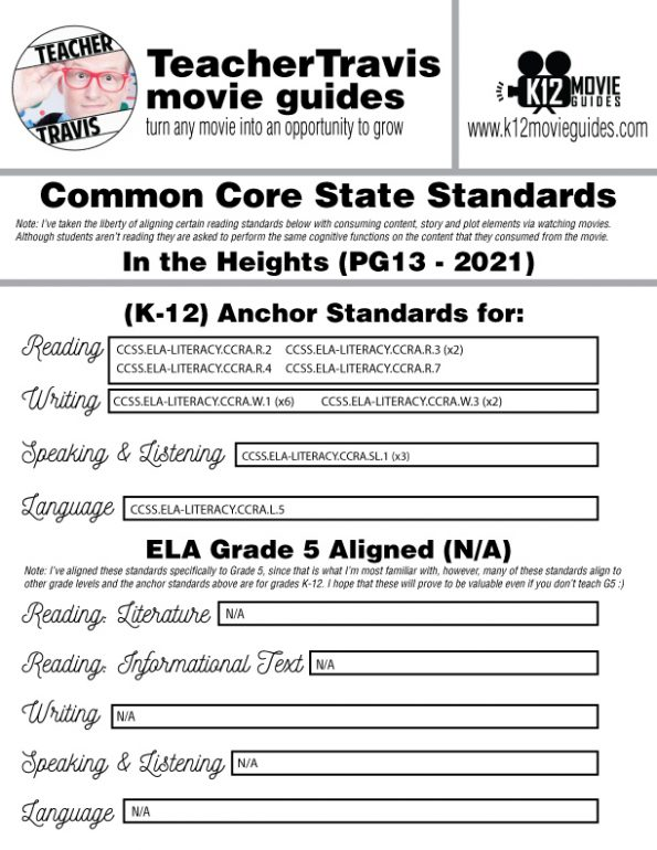 In the Heights (Musical) Movie Guide | Worksheet | Questions | Google (PG13 - 2021) CCSS
