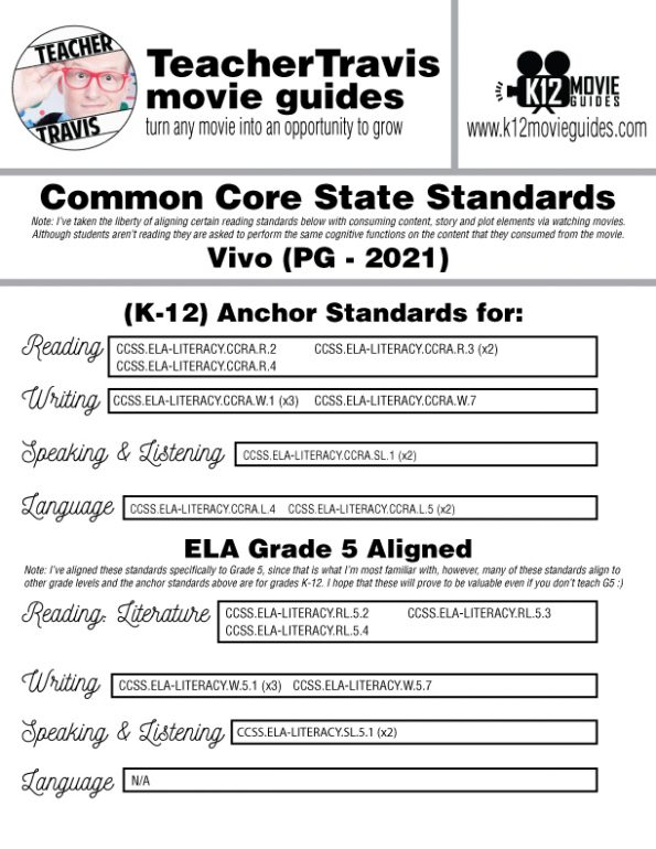 Vivo Movie Guide | Worksheet | Questions | Google Classroom (PG - 2021) CCSS