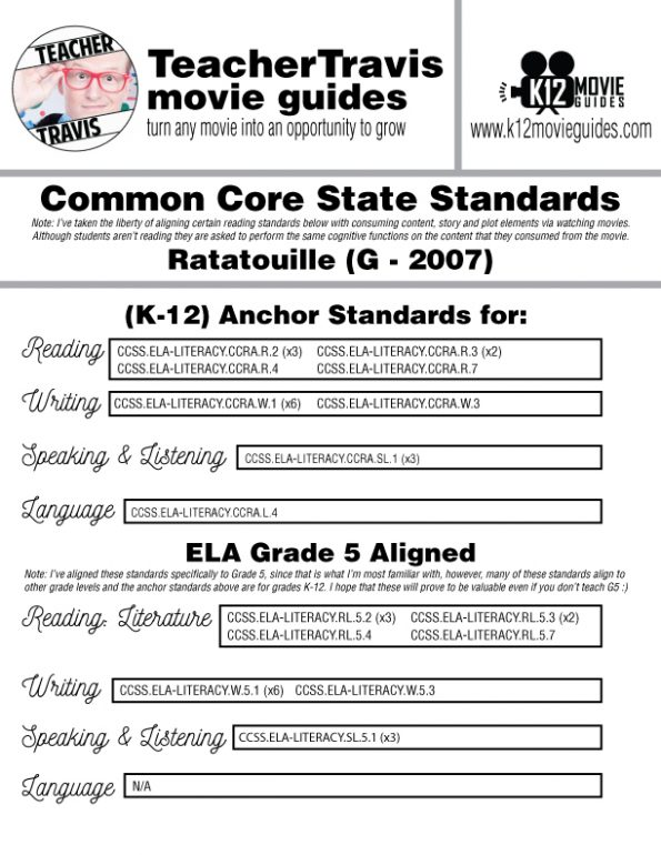 Ratatouille Movie Guide | Worksheet | Questions | Google (G - 2007) CCSS