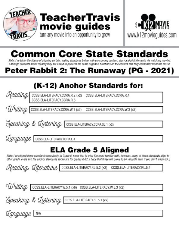 Peter Rabbit 2: The Runaway Movie Guide | Worksheet | Questions (PG - 2021) CCSS
