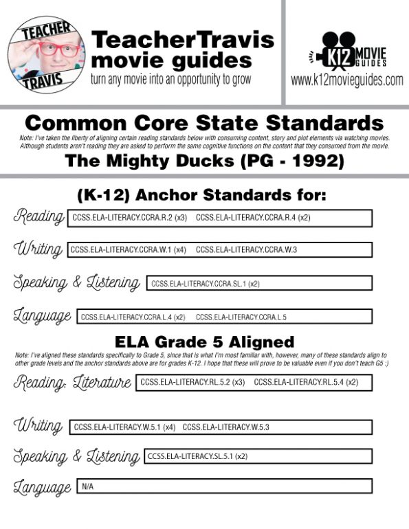 The Mighty Ducks Movie Guide   Worksheet   Questions   Google (PG - 1992) CCSS